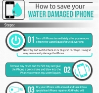 How to save your water damaged iPhone - Infographic